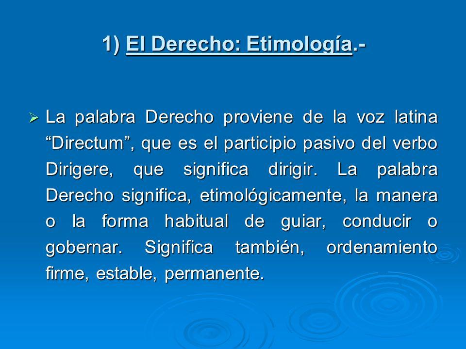 1) El Derecho: Etimología.-