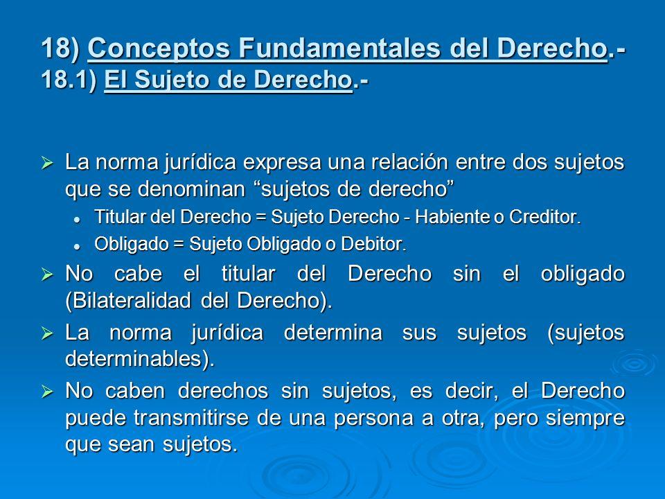 18) Conceptos Fundamentales del Derecho.- 18.1) El Sujeto de Derecho.-