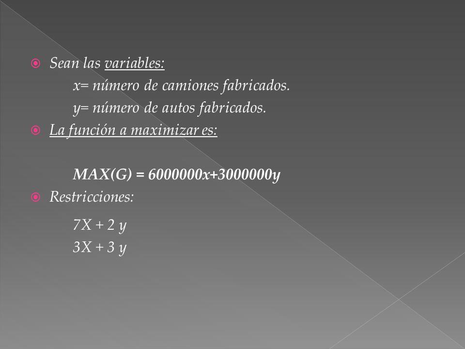 7X + 2 y Sean las variables: x= número de camiones fabricados.