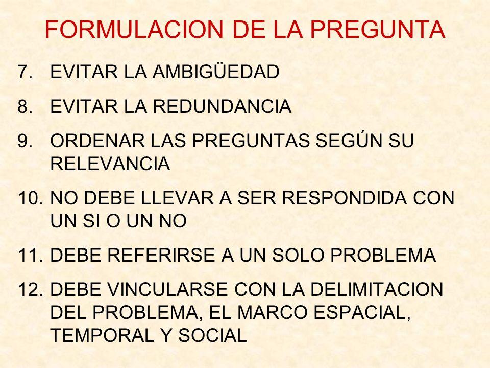 FORMULACION DE LA PREGUNTA