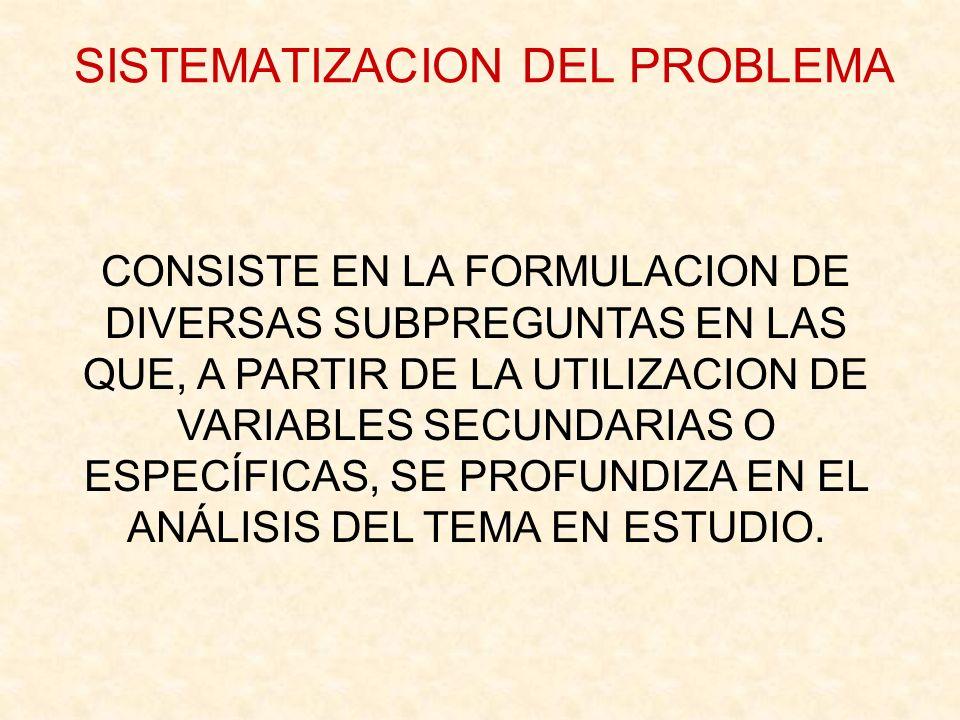 SISTEMATIZACION DEL PROBLEMA