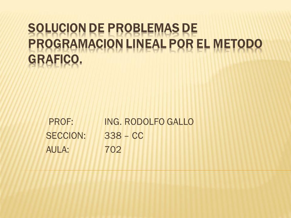SOLUCION DE PROBLEMAS DE PROGRAMACION LINEAL POR EL METODO GRAFICO.