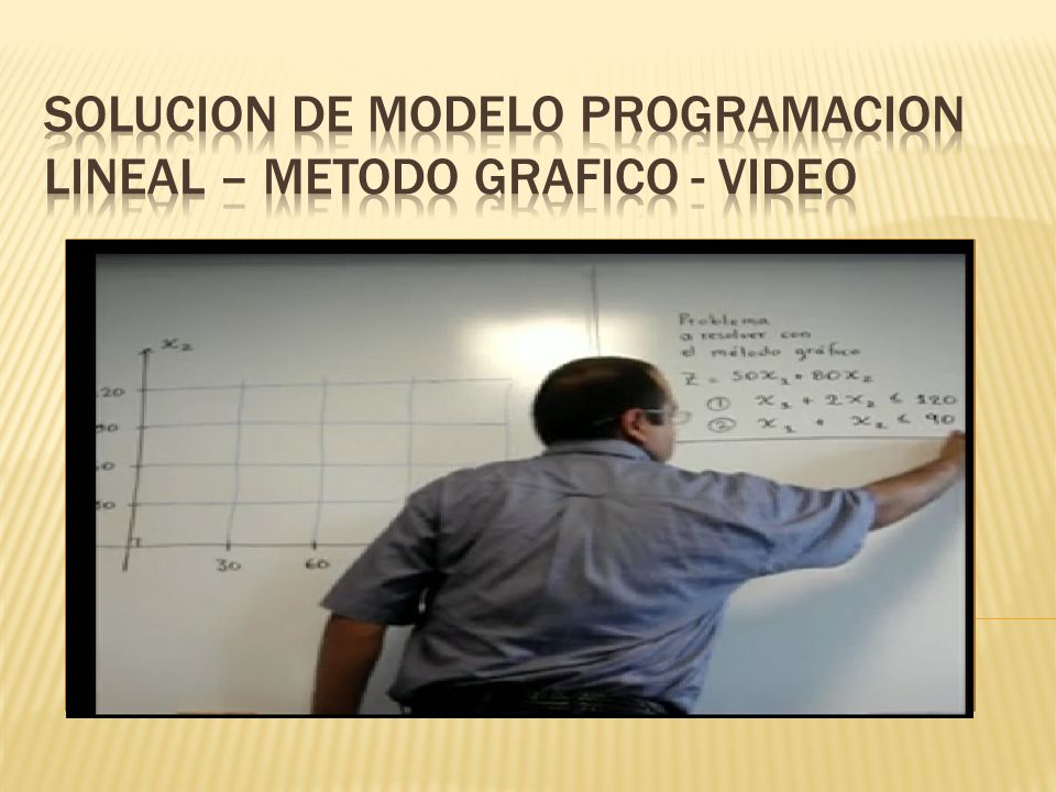 SOLUCION DE MODELO PROGRAMACION LINEAL – METODO GRAFICO - VIDEO