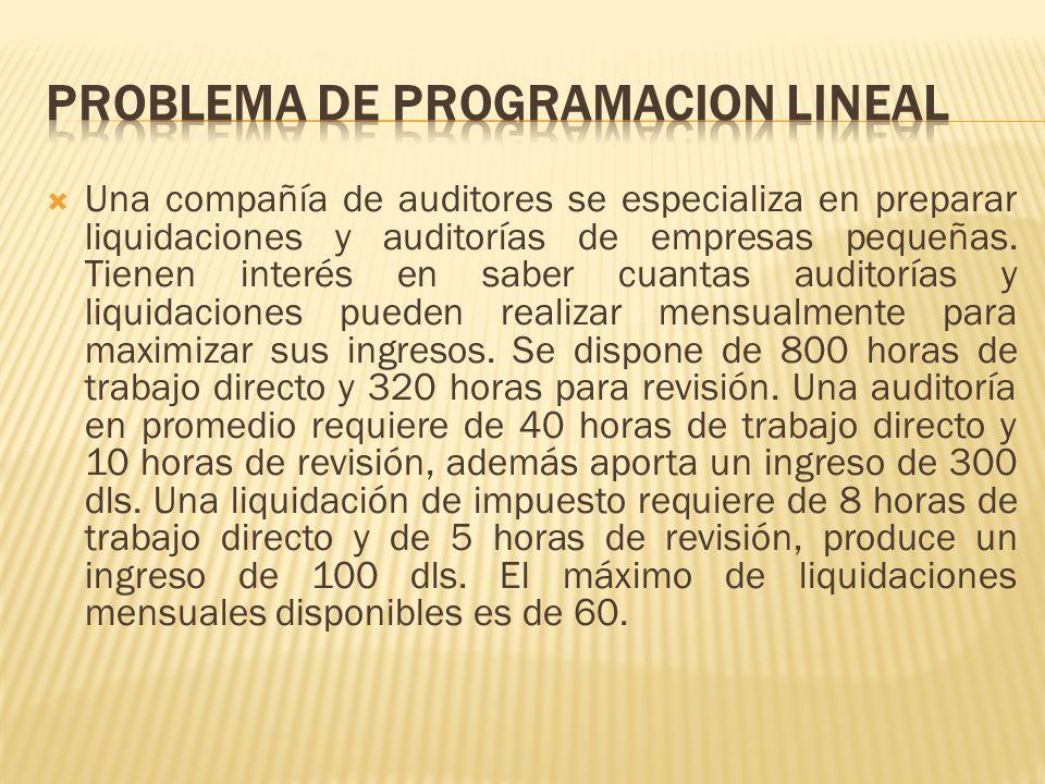 PROBLEMA DE PROGRAMACION LINEAL