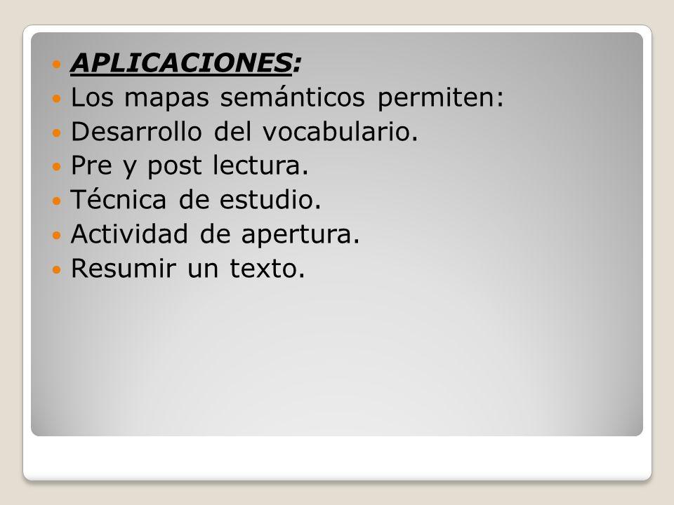 APLICACIONES: Los mapas semánticos permiten: Desarrollo del vocabulario. Pre y post lectura. Técnica de estudio.
