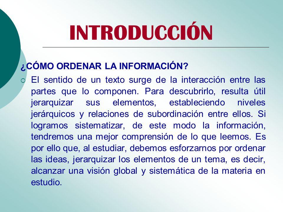 INTRODUCCIÓN ¿CÓMO ORDENAR LA INFORMACIÓN