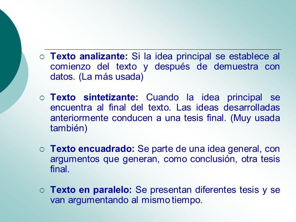 Texto analizante: Si la idea principal se establece al comienzo del texto y después de demuestra con datos. (La más usada)