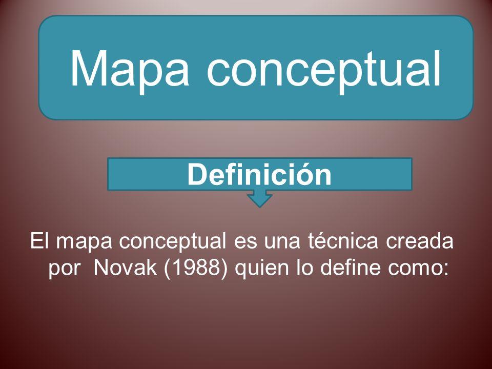Mapa conceptual Definición