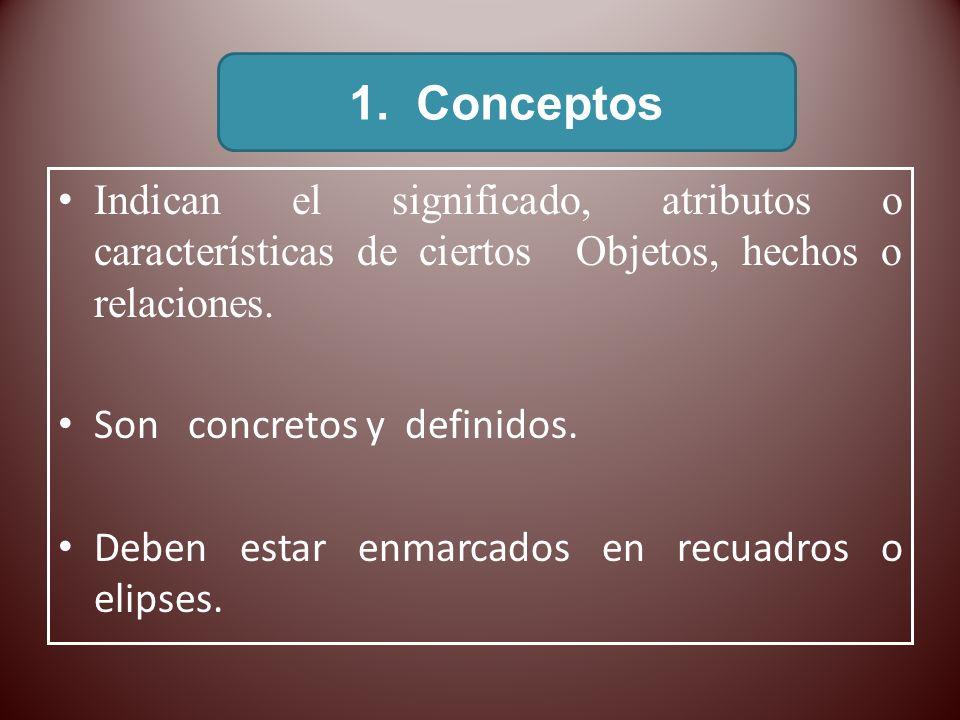 1. Conceptos Indican el significado, atributos o características de ciertos Objetos, hechos o relaciones.