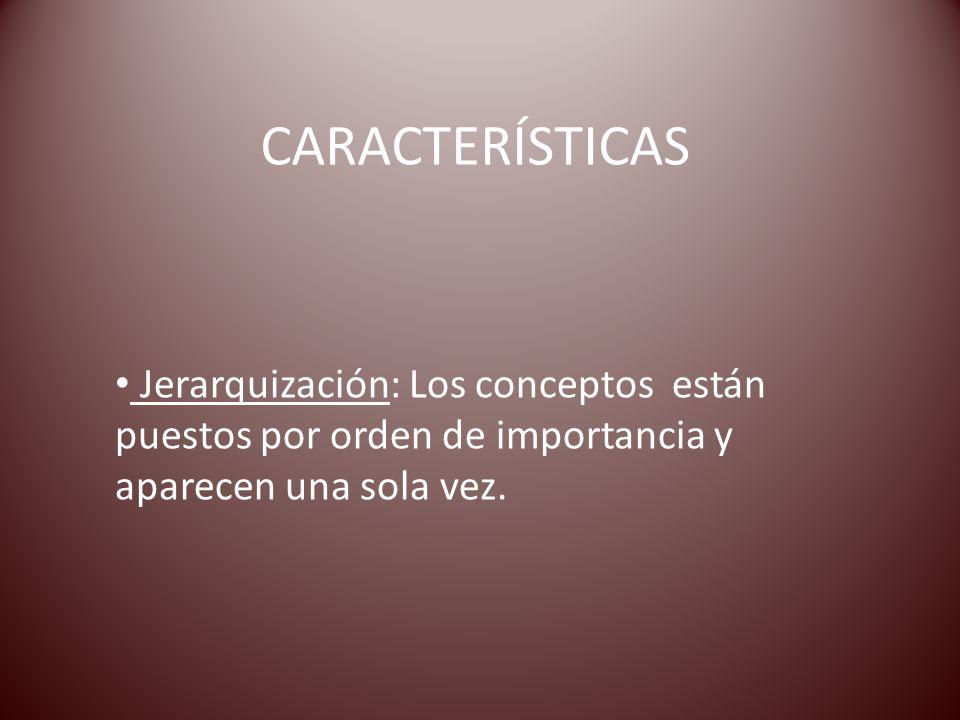 CARACTERÍSTICAS Jerarquización: Los conceptos están puestos por orden de importancia y aparecen una sola vez.