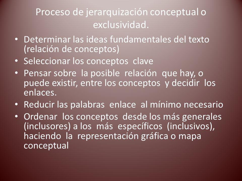 Proceso de jerarquización conceptual o exclusividad.