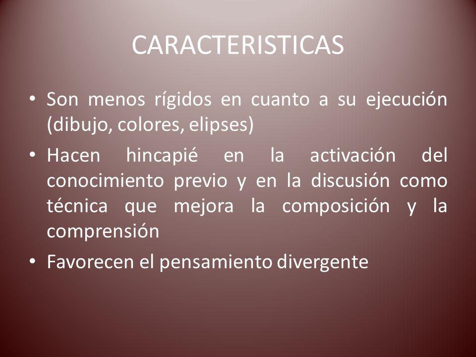 CARACTERISTICAS Son menos rígidos en cuanto a su ejecución (dibujo, colores, elipses)