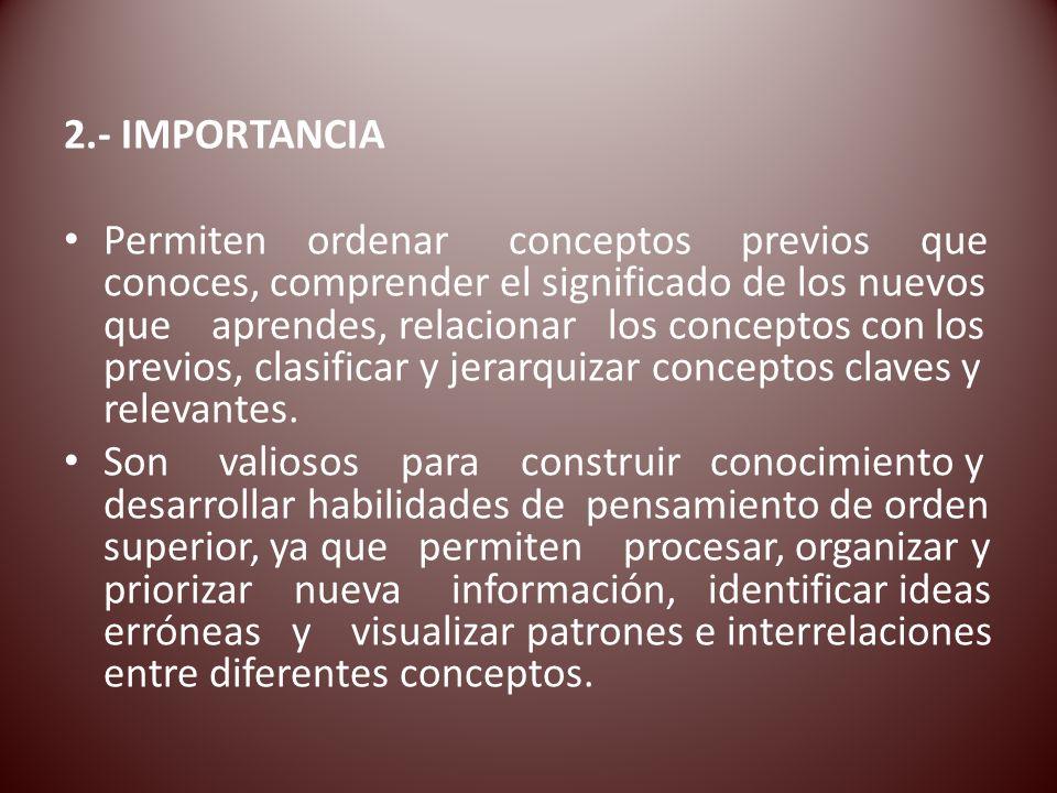 2.- IMPORTANCIA