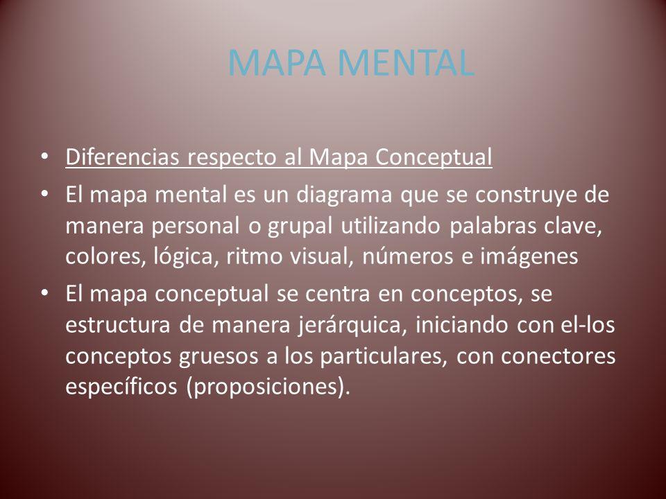 MAPA MENTAL Diferencias respecto al Mapa Conceptual
