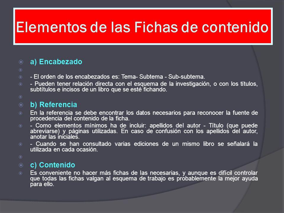 Elementos de las Fichas de contenido