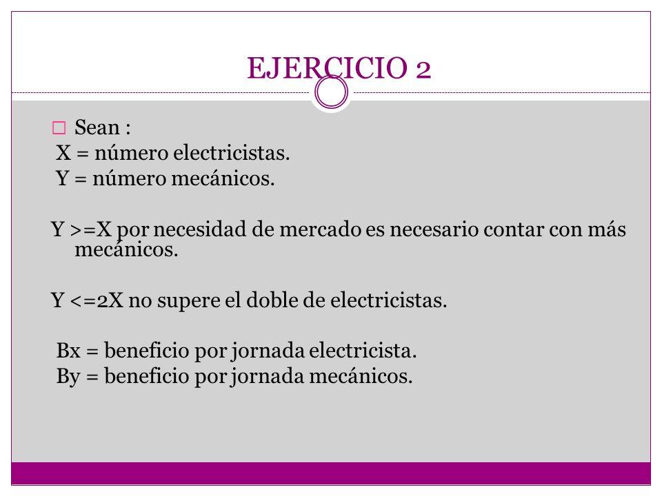 EJERCICIO 2 Sean : X = número electricistas. Y = número mecánicos.