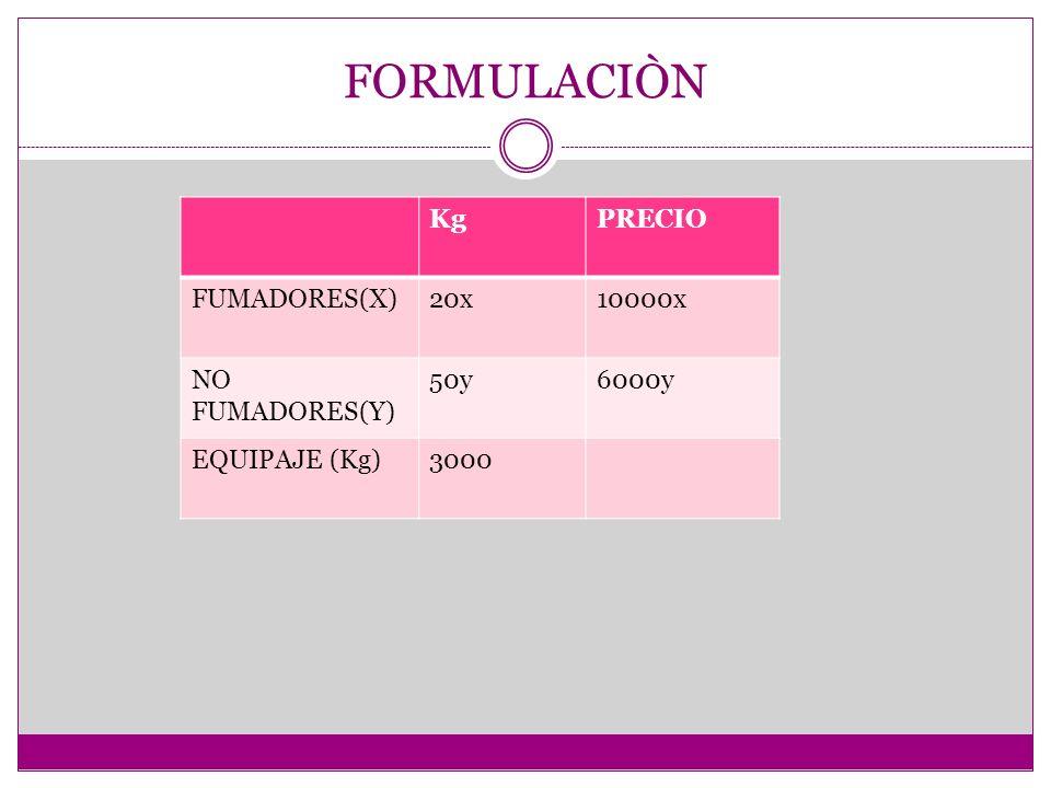 FORMULACIÒN Kg PRECIO FUMADORES(X) 20x 10000x NO FUMADORES(Y) 50y