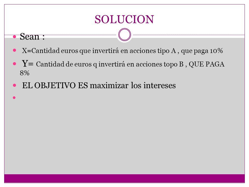SOLUCION Sean : X=Cantidad euros que invertirá en acciones tipo A , que paga 10% Y= Cantidad de euros q invertirá en acciones topo B , QUE PAGA 8%