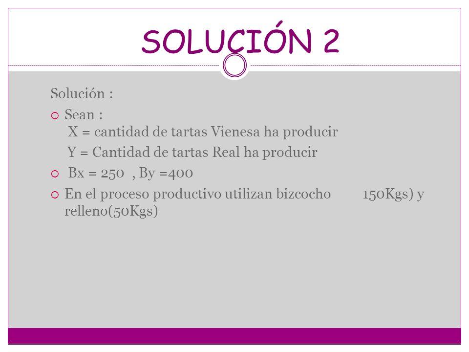 SOLUCIÓN 2 Solución : Sean : X = cantidad de tartas Vienesa ha producir. Y = Cantidad de tartas Real ha producir.