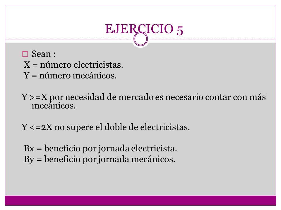 EJERCICIO 5 Sean : X = número electricistas. Y = número mecánicos.