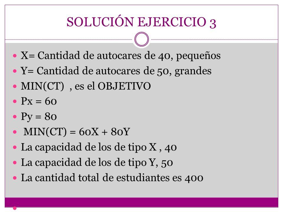 SOLUCIÓN EJERCICIO 3 X= Cantidad de autocares de 40, pequeños