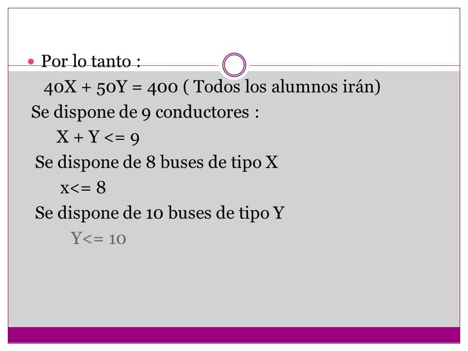 Por lo tanto : 40X + 50Y = 400 ( Todos los alumnos irán) Se dispone de 9 conductores : X + Y <= 9.