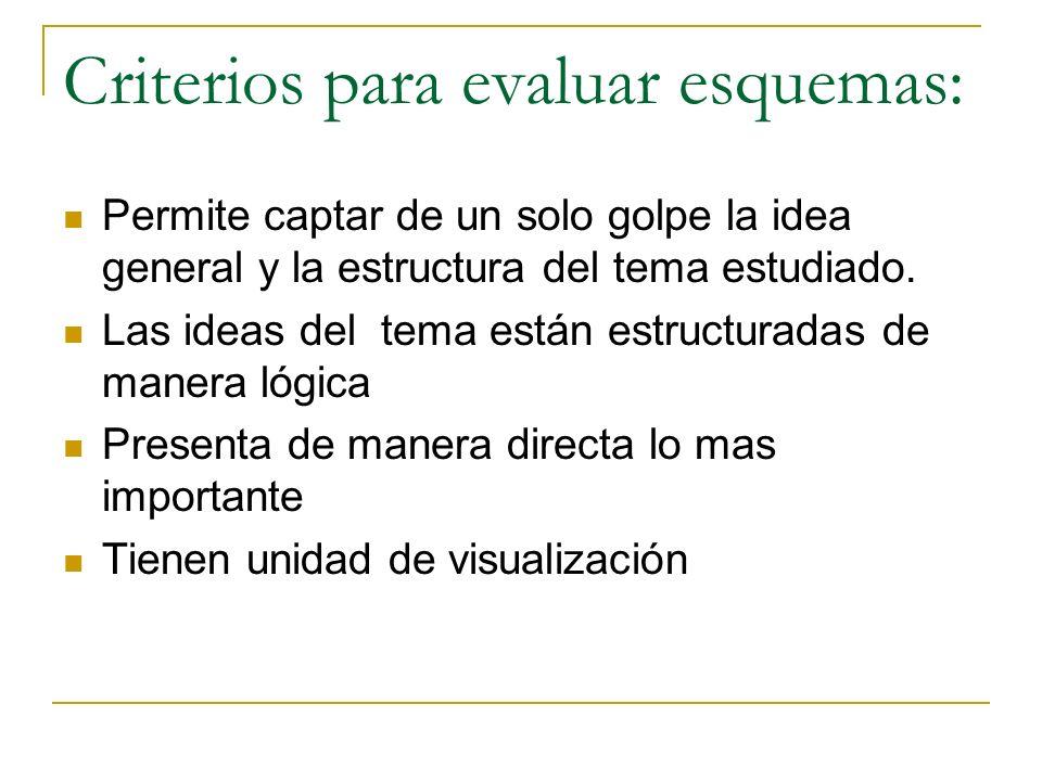 Criterios para evaluar esquemas: