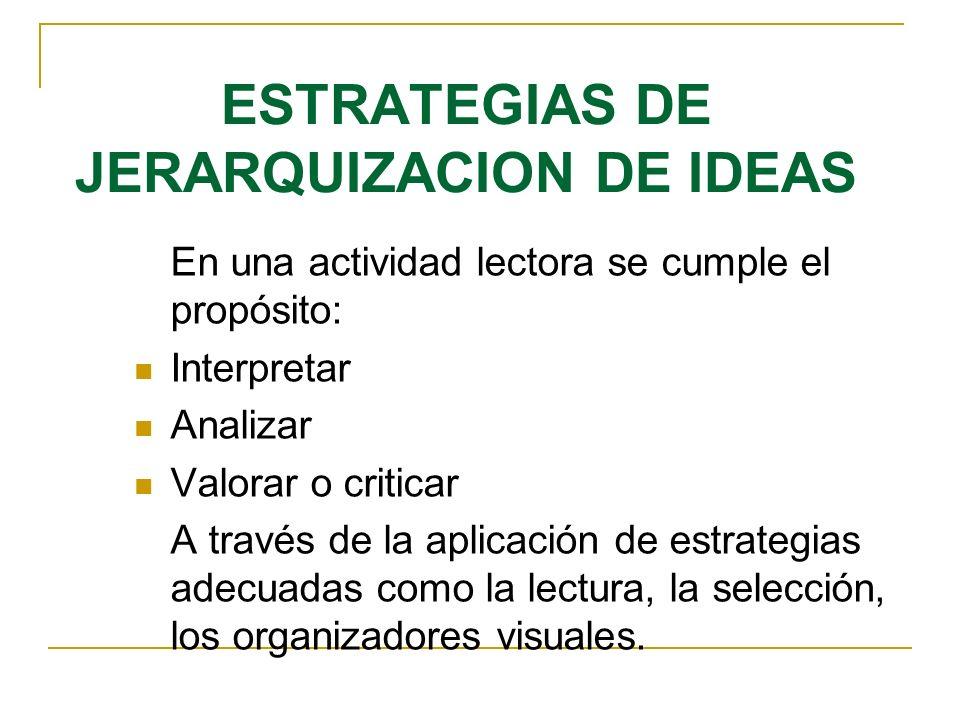 ESTRATEGIAS DE JERARQUIZACION DE IDEAS