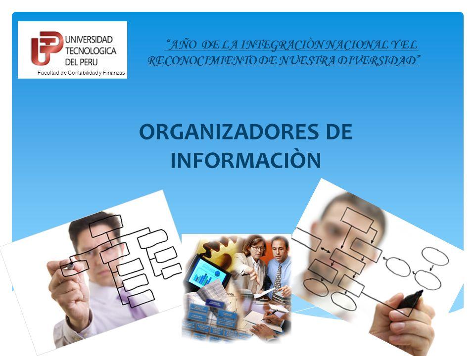 ORGANIZADORES DE INFORMACIÒN