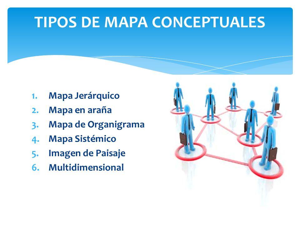 TIPOS DE MAPA CONCEPTUALES