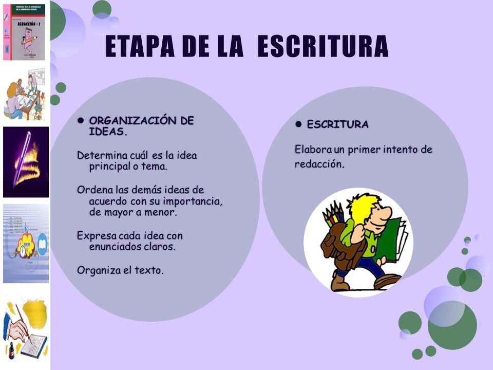 ETAPA DE LA ESCRITURA ORGANIZACIÓN DE IDEAS. ESCRITURA