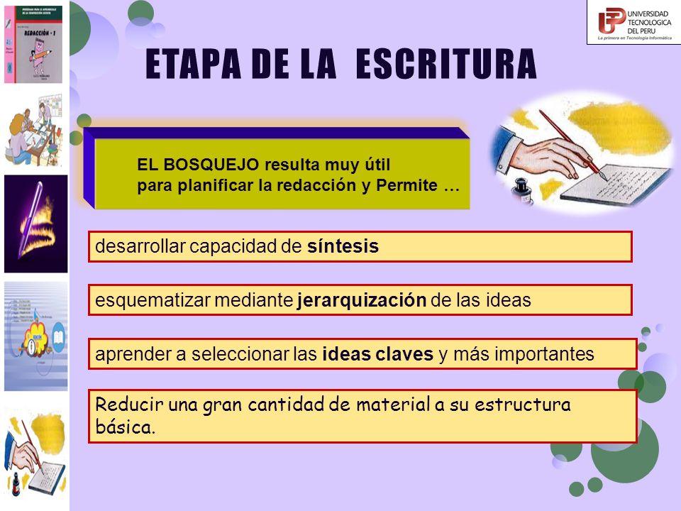ETAPA DE LA ESCRITURA desarrollar capacidad de síntesis