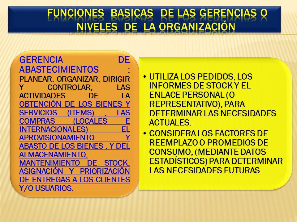 FUNCIONES BASICAS DE LAS GERENCIAS O NIVELES DE LA ORGANIZACIÓN