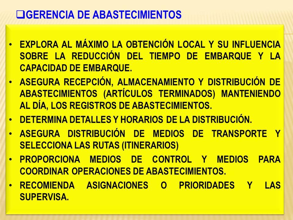 GERENCIA DE ABASTECIMIENTOS