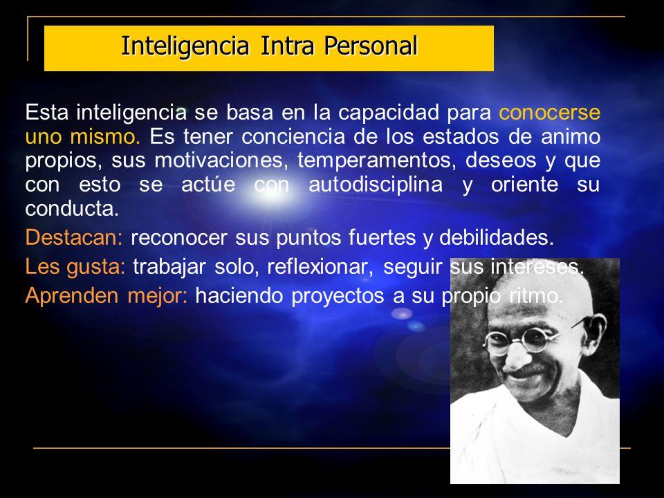 Inteligencia Intra Personal
