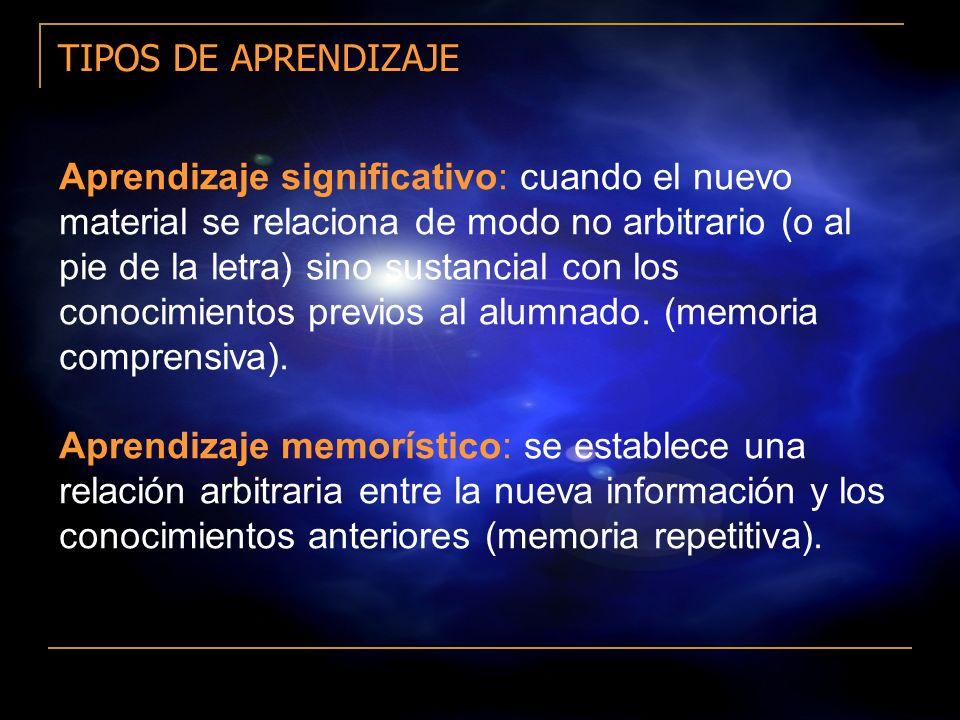 TIPOS DE APRENDIZAJE