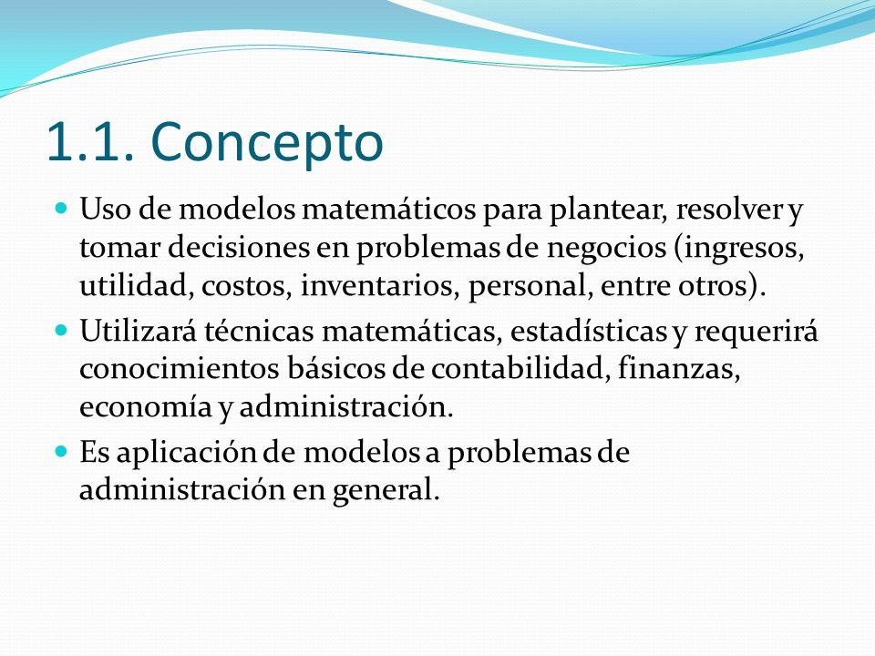 1.1. Concepto