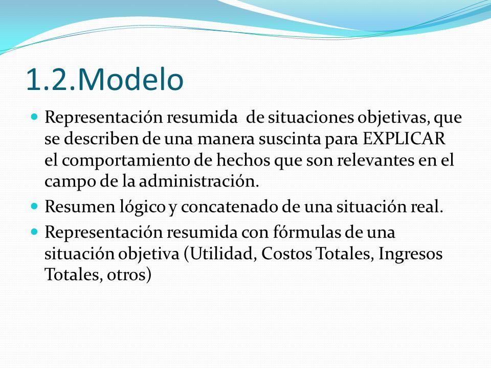 1.2.Modelo