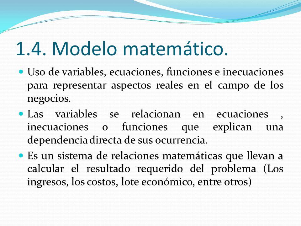 1.4. Modelo matemático. Uso de variables, ecuaciones, funciones e inecuaciones para representar aspectos reales en el campo de los negocios.