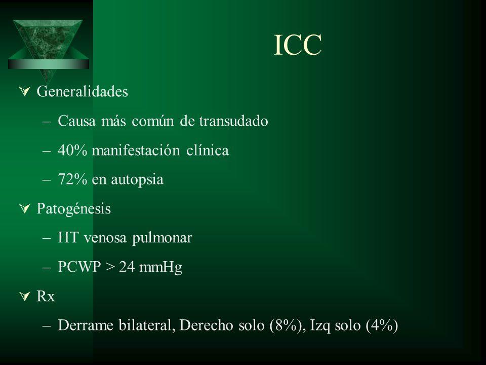 ICC Generalidades Causa más común de transudado