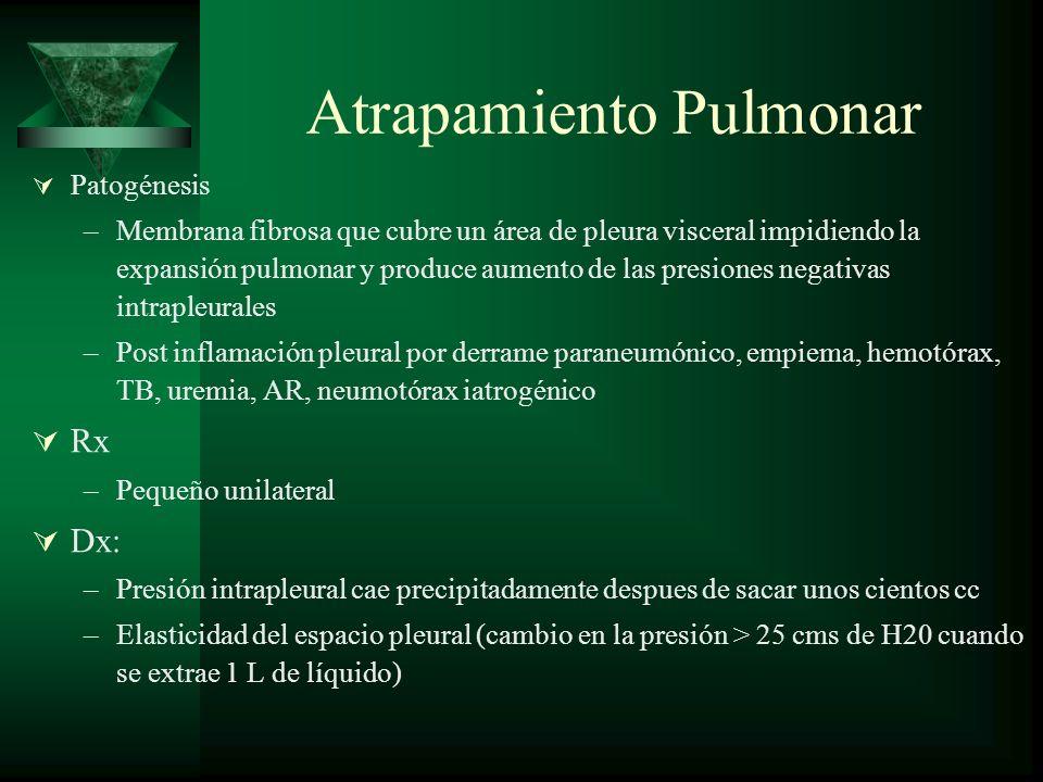 Atrapamiento Pulmonar