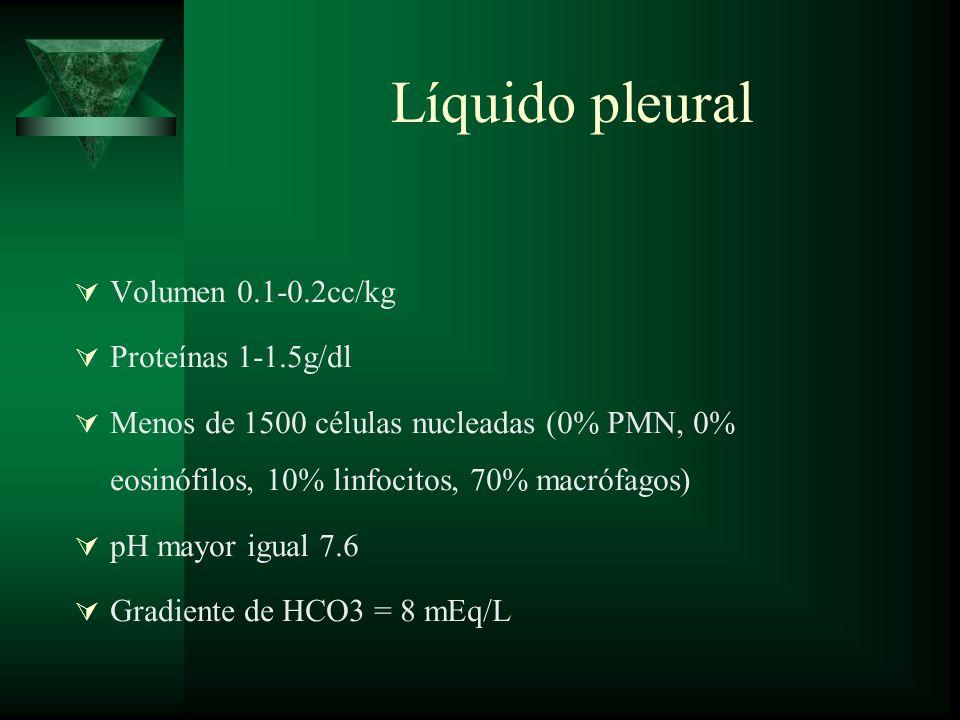 Líquido pleural Volumen 0.1-0.2cc/kg Proteínas 1-1.5g/dl