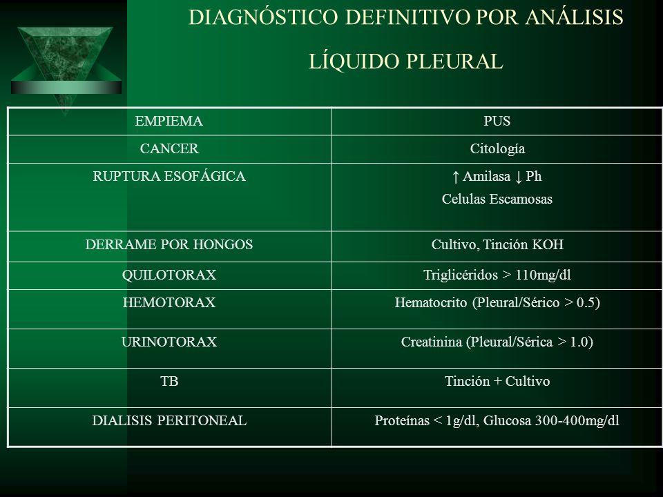 DIAGNÓSTICO DEFINITIVO POR ANÁLISIS LÍQUIDO PLEURAL