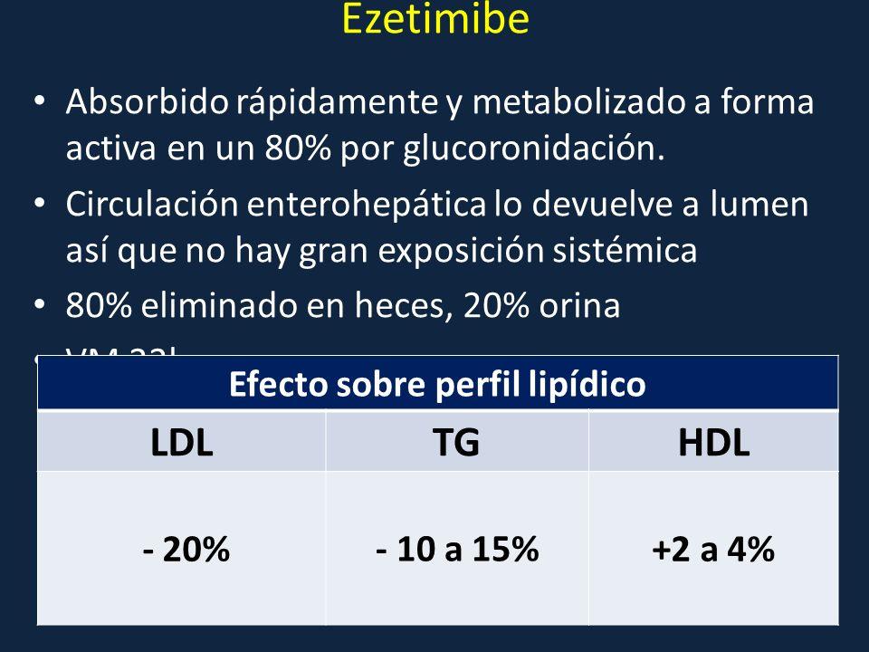 Efecto sobre perfil lipídico