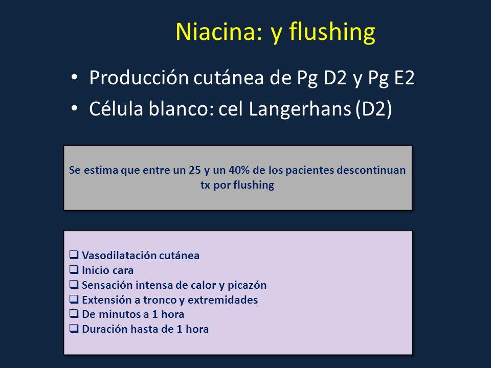 Niacina: y flushing Producción cutánea de Pg D2 y Pg E2