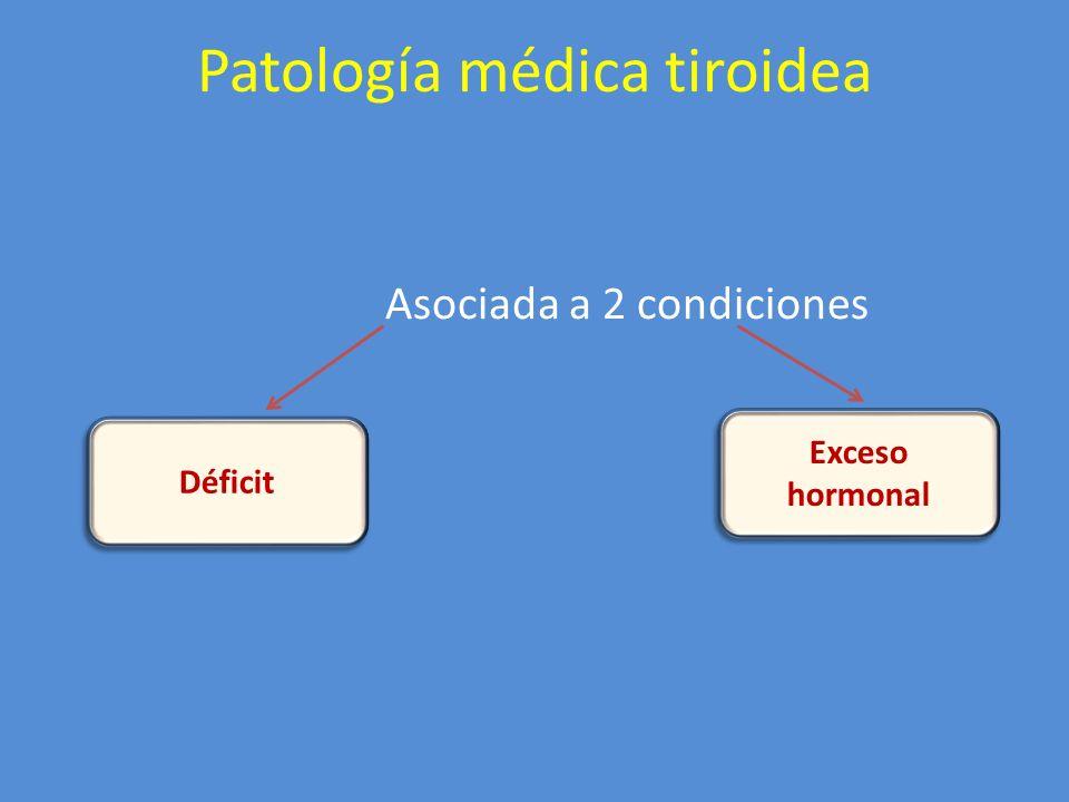 Patología médica tiroidea