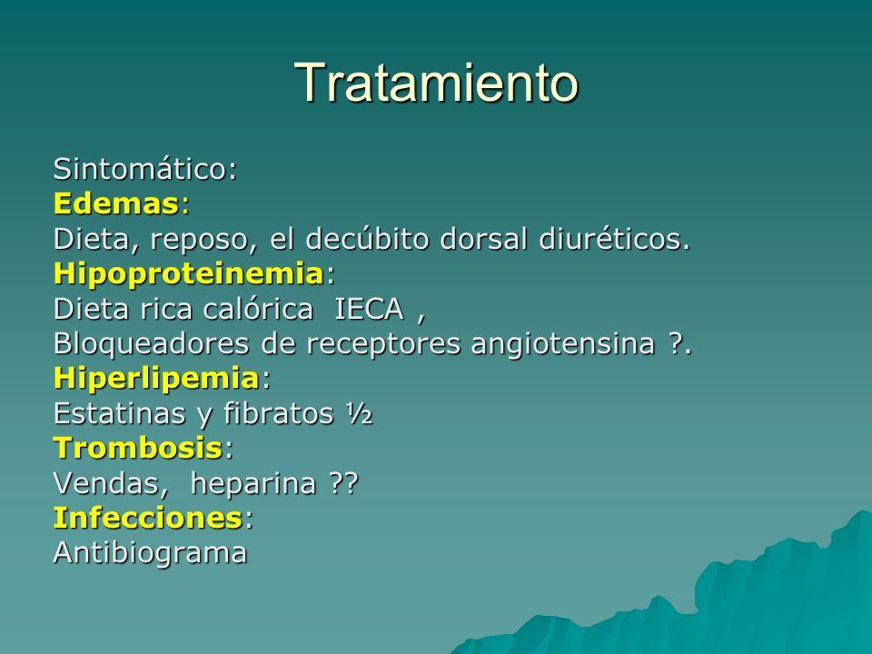 Tratamiento Sintomático: Edemas: