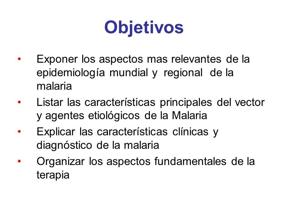Objetivos Exponer los aspectos mas relevantes de la epidemiología mundial y regional de la malaria.