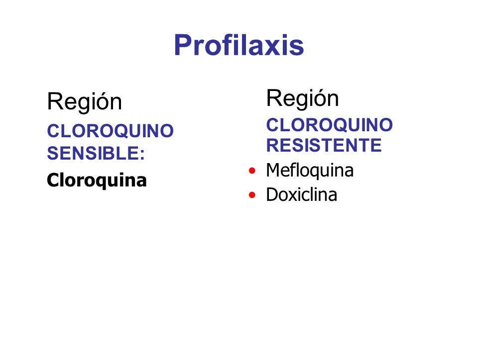 Profilaxis Región CLOROQUINO RESISTENTE Mefloquina Cloroquina