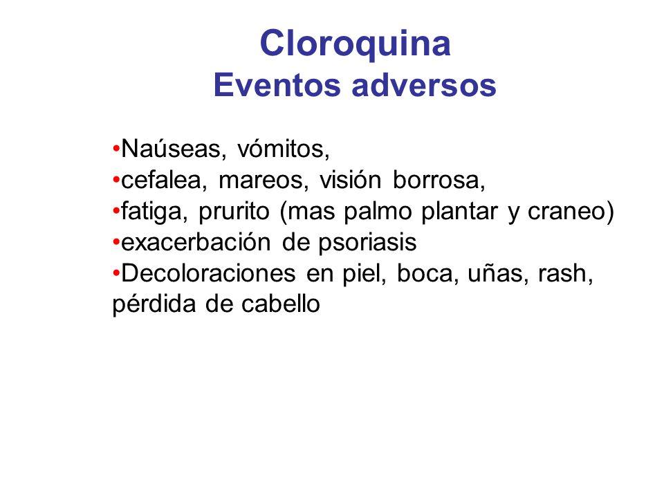 Cloroquina Eventos adversos